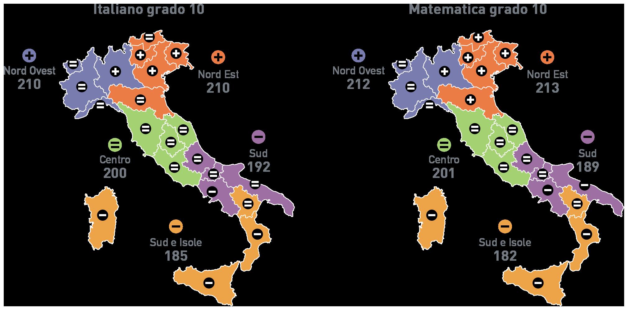 Fig.A.15: I risultati di italiano e matematica al grado 2 e 10 nelle regioni italiane, 2018